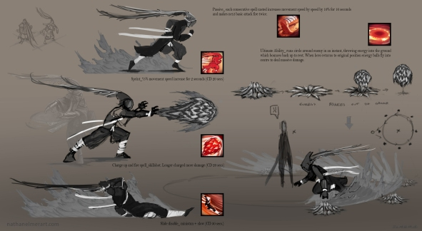 MOBA character design2